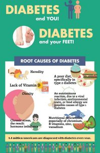 diabetes and your feet book